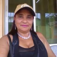 germah728683's profile photo