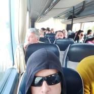icqp036's profile photo