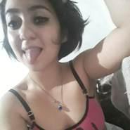 candelad983132's profile photo