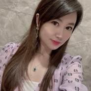 minaz25's profile photo
