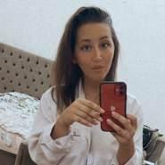 ninab165809's profile photo