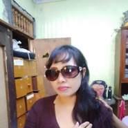 fitrim843911's profile photo