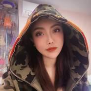 meil160's profile photo