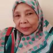nurn931457's profile photo