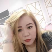 wingzkiet's profile photo