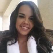 khloet332074's profile photo