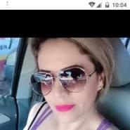 ruvias's profile photo