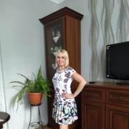 user_xqdb59284's profile photo