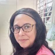 magdallena466638's profile photo
