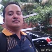 williamernestocolind's profile photo