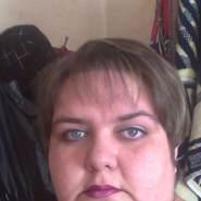 svetlanav219245's profile photo