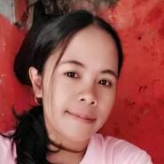 mamahakbar202670's profile photo