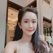 star108628's profile photo