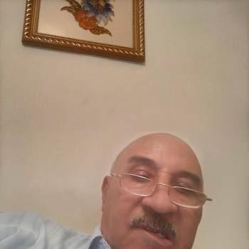 abbeso301150_Tanger-Tetouan-Al Hoceima_Single_Männlich