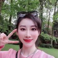 usergm293's profile photo