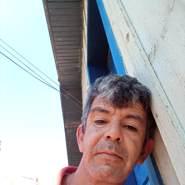 claudineirodrig78957's profile photo