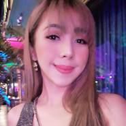 itsjannah01's profile photo