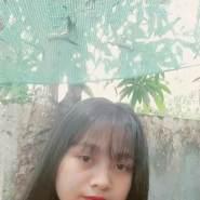 phoop355764's profile photo