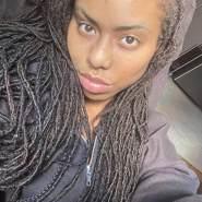 rashmia150568's profile photo