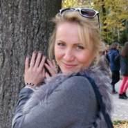 ninag74's profile photo