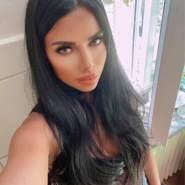 roser43647's profile photo