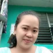 aiml462's profile photo