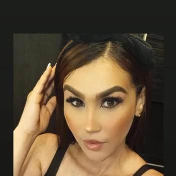sashagio_Valle Del Cauca_Single_Female