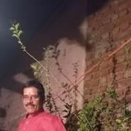 mukeshs54804's profile photo