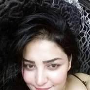 manarm82911's profile photo