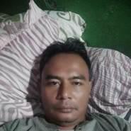 supriyantogundul's profile photo