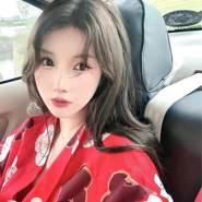 xiyuan's profile photo