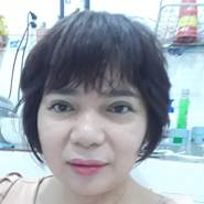 vaik338's profile photo