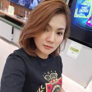 thanyananw's profile photo