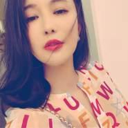 longoriam524060's profile photo