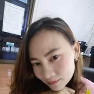 kanjanao16's profile photo