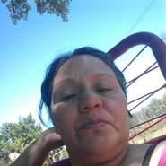 levia454489's profile photo
