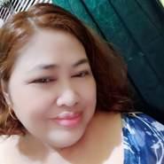 joyd177772's profile photo