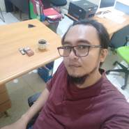 hasanfadly's profile photo