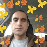 Tiger1253's profile photo
