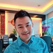 wongl90188's profile photo