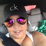 irisalcantara6's profile photo