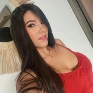 angelica871181's profile photo