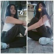 sntd379's profile photo
