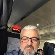 deniranr's profile photo