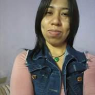manuelar163903's profile photo