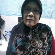 muprikhatim's profile photo