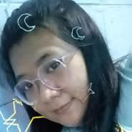userldt2563's profile photo