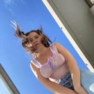 twylaa220063's profile photo