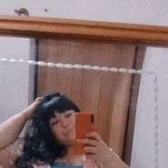 mariaj642787's profile photo