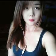 danhh46's profile photo